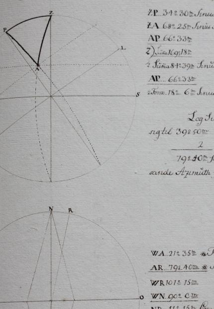 Eksempel fra Cornelius Wleugels lærebog