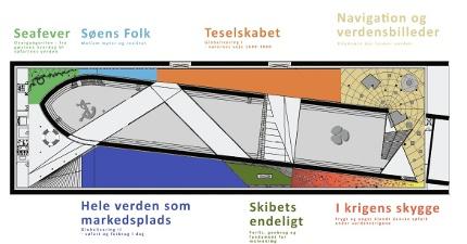 Foreløbig oversigt over udstillingerne på det nye søfartsmuseum